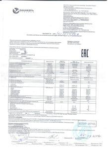 Паспорт качества АИ-95 К5 Башнефть